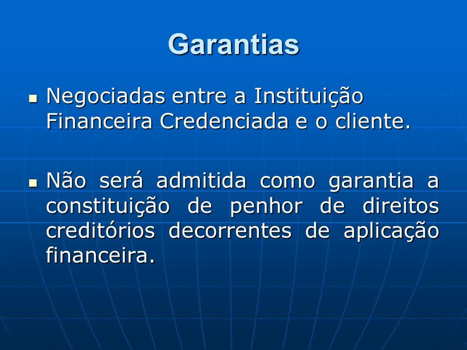 Garantias Negociadas entre a Instituição Financeira Credenciada e o cliente.