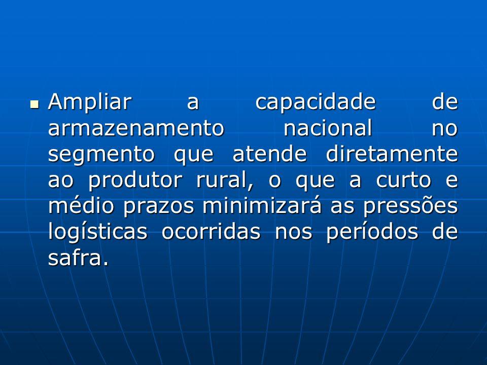 Ampliar a capacidade de armazenamento nacional no segmento que atende diretamente ao produtor rural, o que a curto e médio prazos minimizará as pressões logísticas ocorridas nos períodos de safra.
