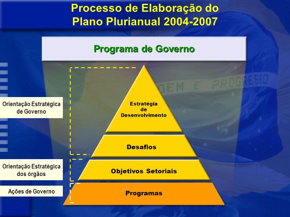 Processo de Elaboração do Plano Plurianual 2004-2007