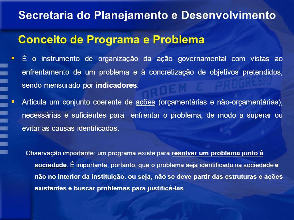 Conceito de Programa e Problema