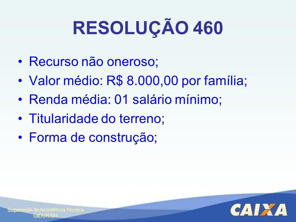 RESOLUÇÃO 460 Recurso não oneroso;