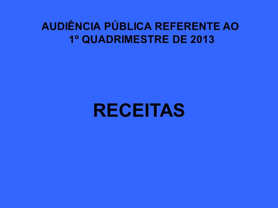 AUDIÊNCIA PÚBLICA REFERENTE AO 1º QUADRIMESTRE DE 2013
