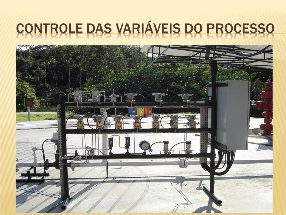 Controle das variáveis do processo
