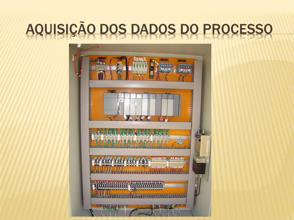 Aquisição dos dados do processo