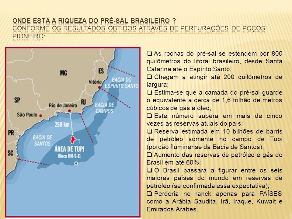 Onde está a riqueza do pré-sal brasileiro