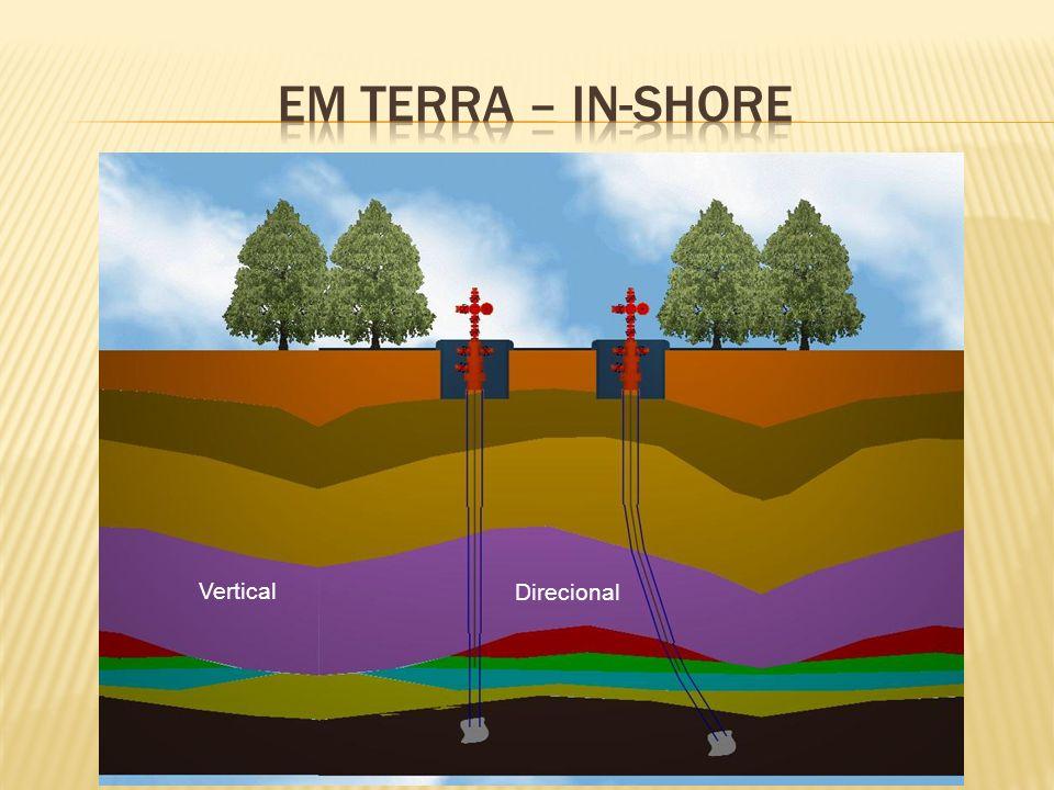 Em terra – in-shore Vertical Direcional
