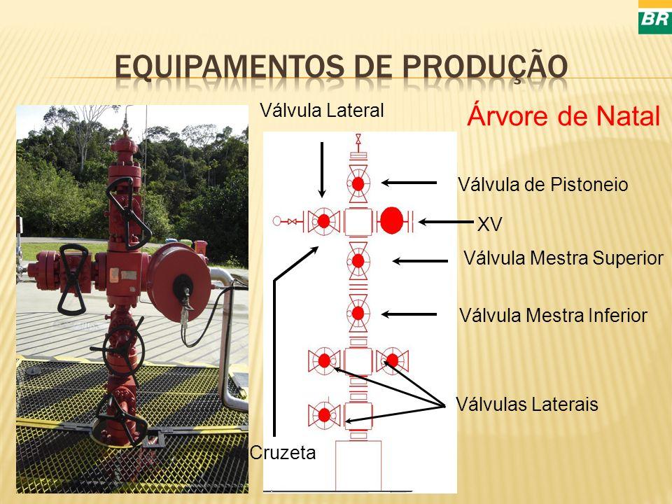 Equipamentos de produção