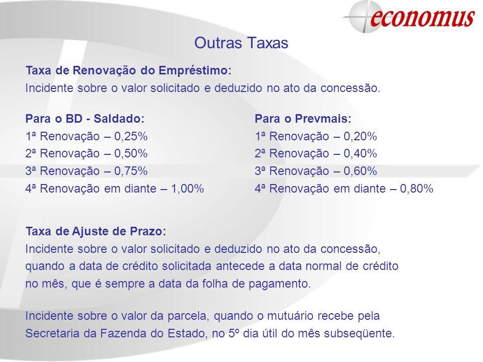 Outras Taxas Taxa de Renovação do Empréstimo: