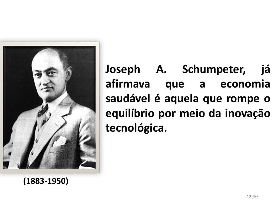 Joseph A. Schumpeter, já afirmava que a economia saudável é aquela que rompe o equilíbrio por meio da inovação tecnológica.