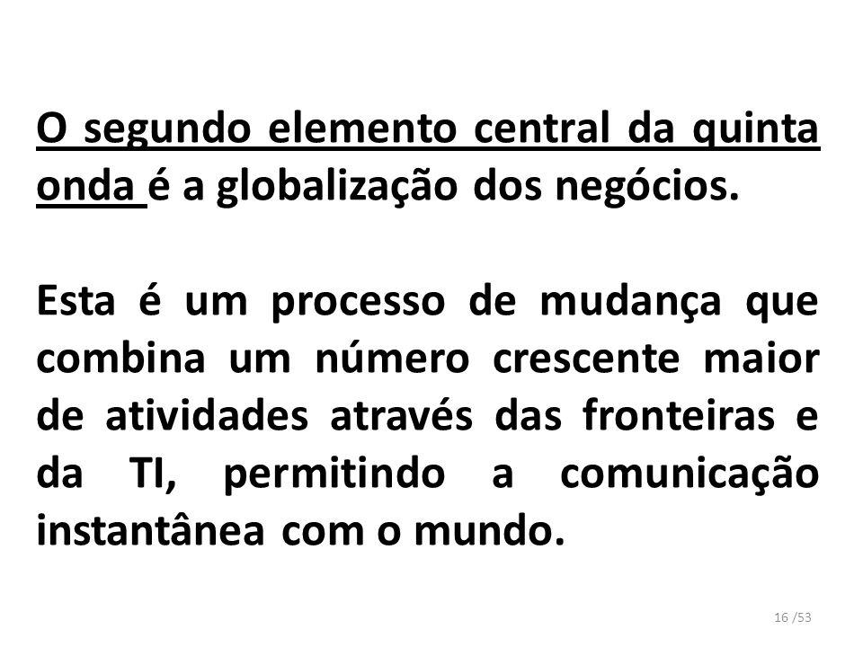 O segundo elemento central da quinta onda é a globalização dos negócios.