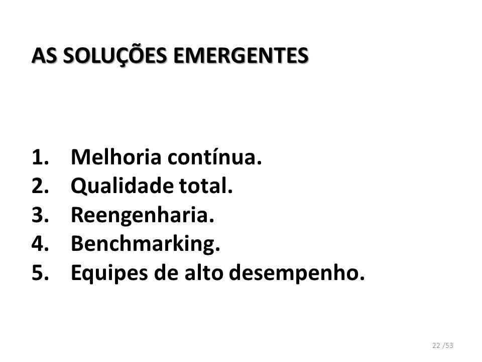 AS SOLUÇÕES EMERGENTES