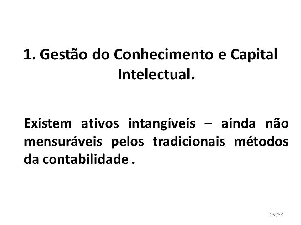 Gestão do Conhecimento e Capital Intelectual.