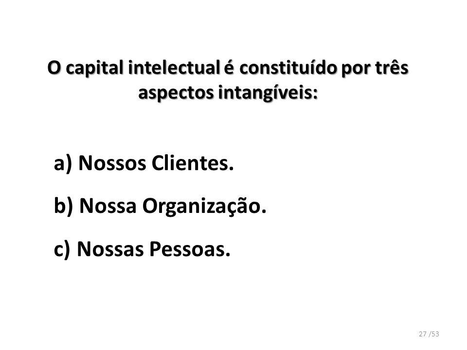 O capital intelectual é constituído por três aspectos intangíveis: