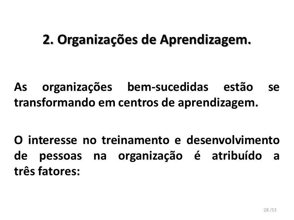 2. Organizações de Aprendizagem.