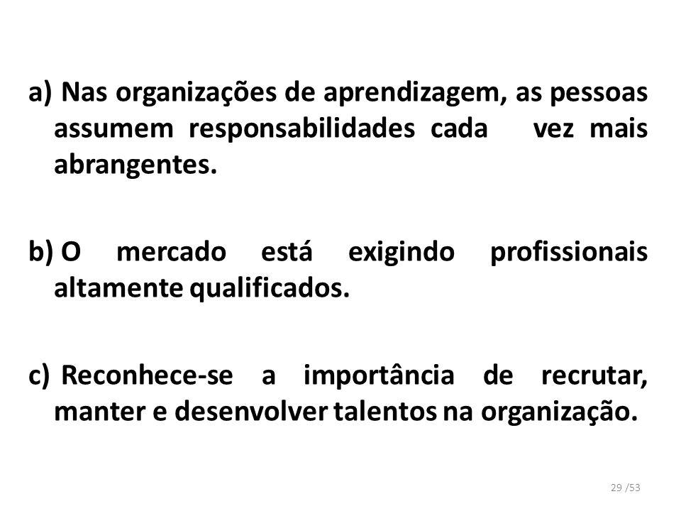 Nas organizações de aprendizagem, as pessoas assumem responsabilidades cada vez mais abrangentes.