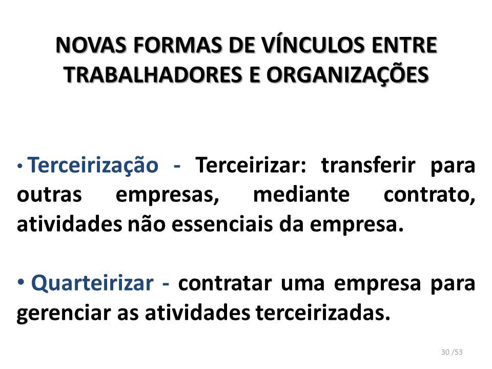 NOVAS FORMAS DE VÍNCULOS ENTRE TRABALHADORES E ORGANIZAÇÕES