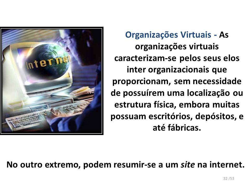 Organizações Virtuais - As organizações virtuais caracterizam-se pelos seus elos inter organizacionais que proporcionam, sem necessidade de possuírem uma localização ou estrutura física, embora muitas possuam escritórios, depósitos, e até fábricas.