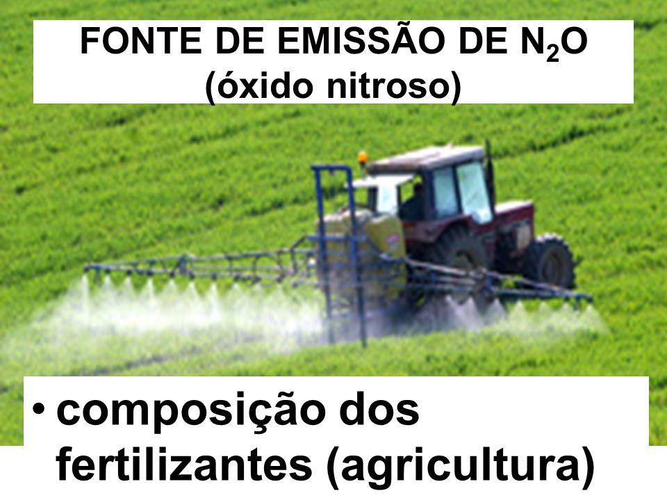 FONTE DE EMISSÃO DE N2O (óxido nitroso)