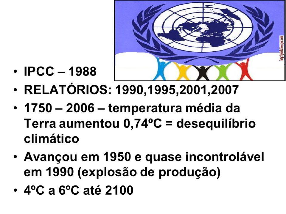 IPCC – 1988 RELATÓRIOS: 1990,1995,2001,2007. 1750 – 2006 – temperatura média da Terra aumentou 0,74ºC = desequilíbrio climático.