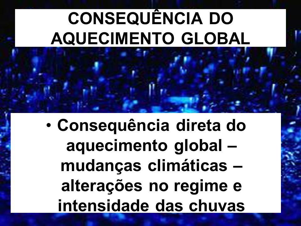 CONSEQUÊNCIA DO AQUECIMENTO GLOBAL