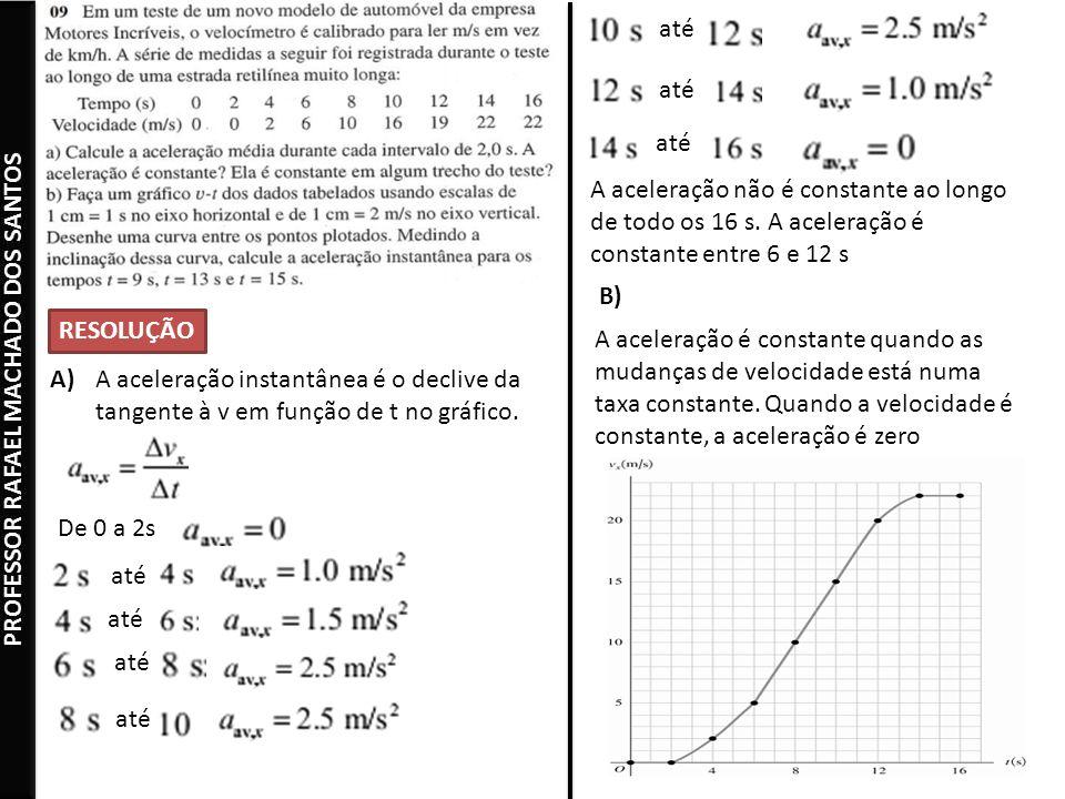 até até. até. A aceleração não é constante ao longo de todo os 16 s. A aceleração é constante entre 6 e 12 s.