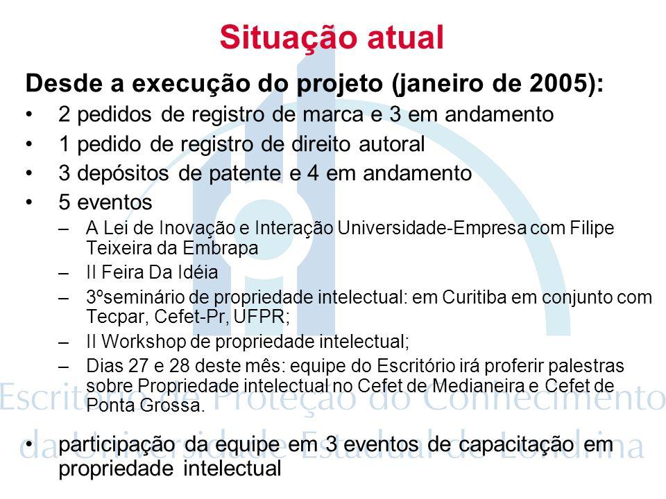 Situação atual Desde a execução do projeto (janeiro de 2005):