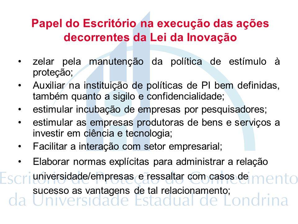 Papel do Escritório na execução das ações decorrentes da Lei da Inovação