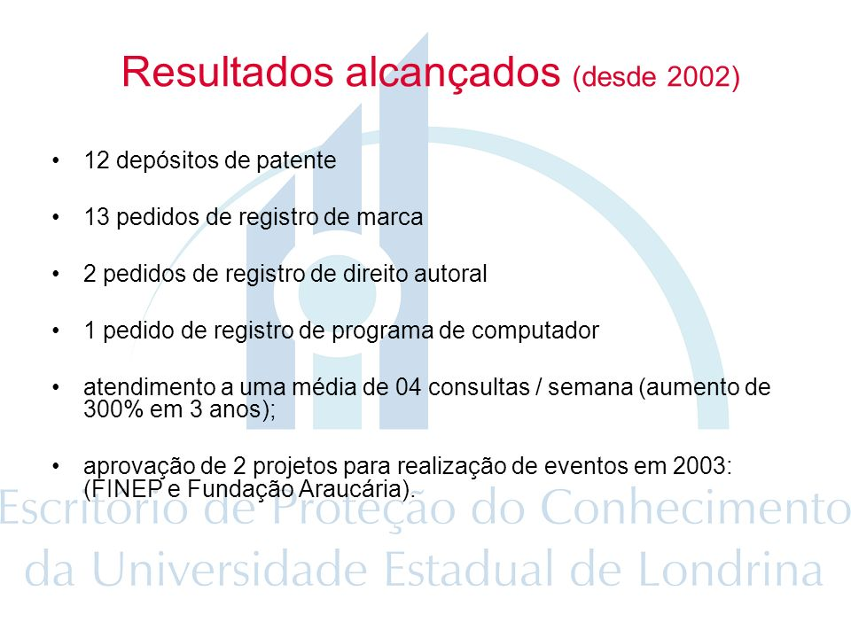 Resultados alcançados (desde 2002)