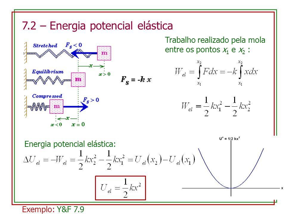 7.2 – Energia potencial elástica