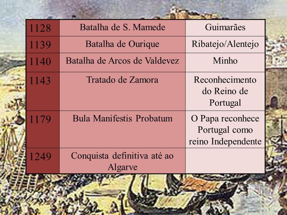 1128 1139 1140 1143 1179 1249 Batalha de S. Mamede Guimarães
