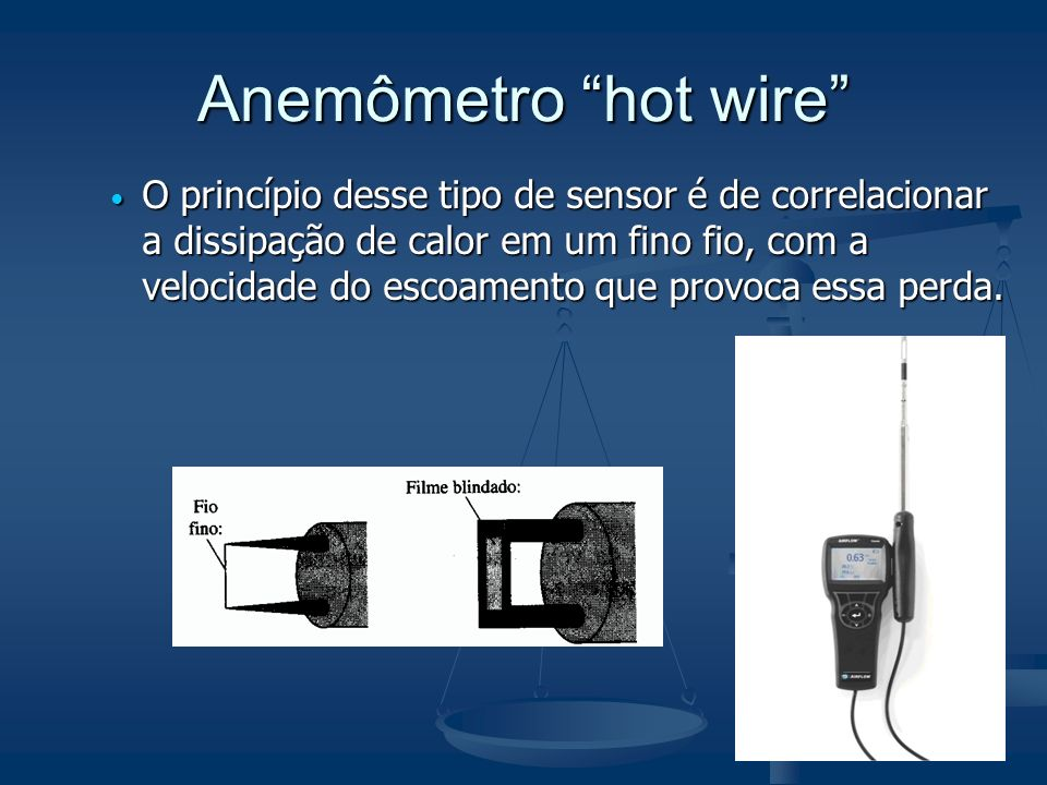 Anemômetro hot wire