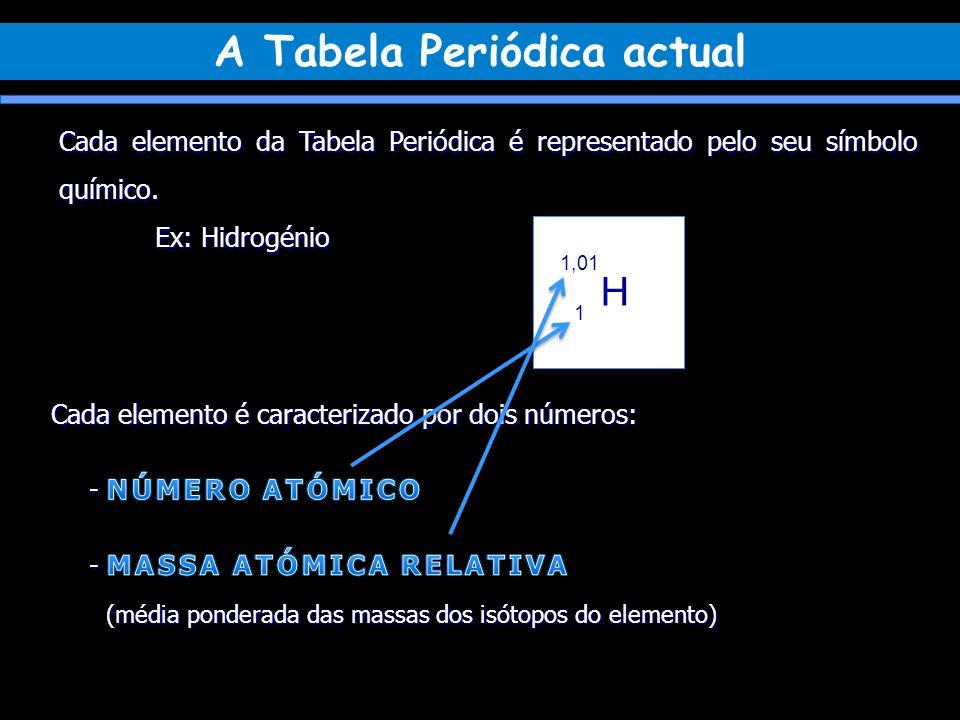 A Tabela Periódica actual