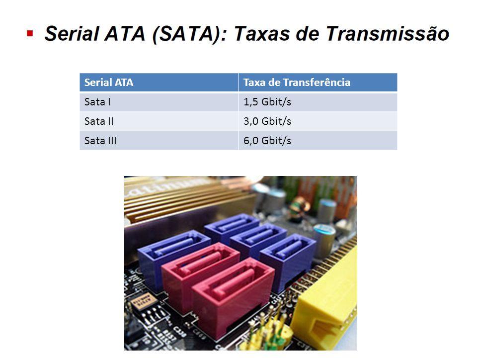 Serial ATA Taxa de Transferência Sata I 1,5 Gbit/s Sata II 3,0 Gbit/s Sata III 6,0 Gbit/s