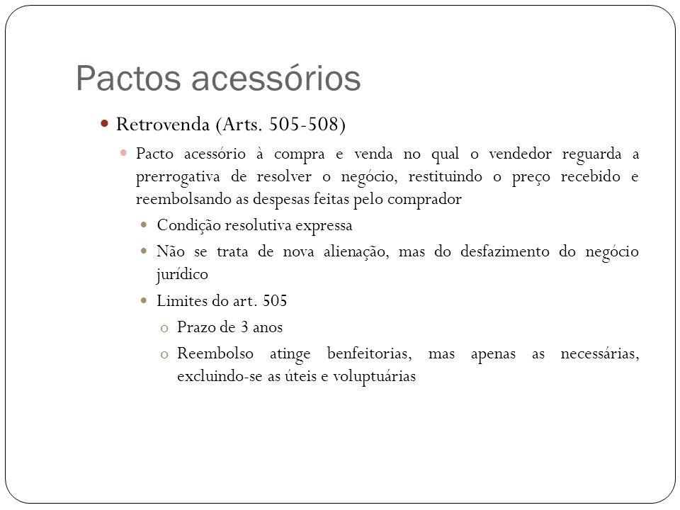 Pactos acessórios Retrovenda (Arts. 505-508)