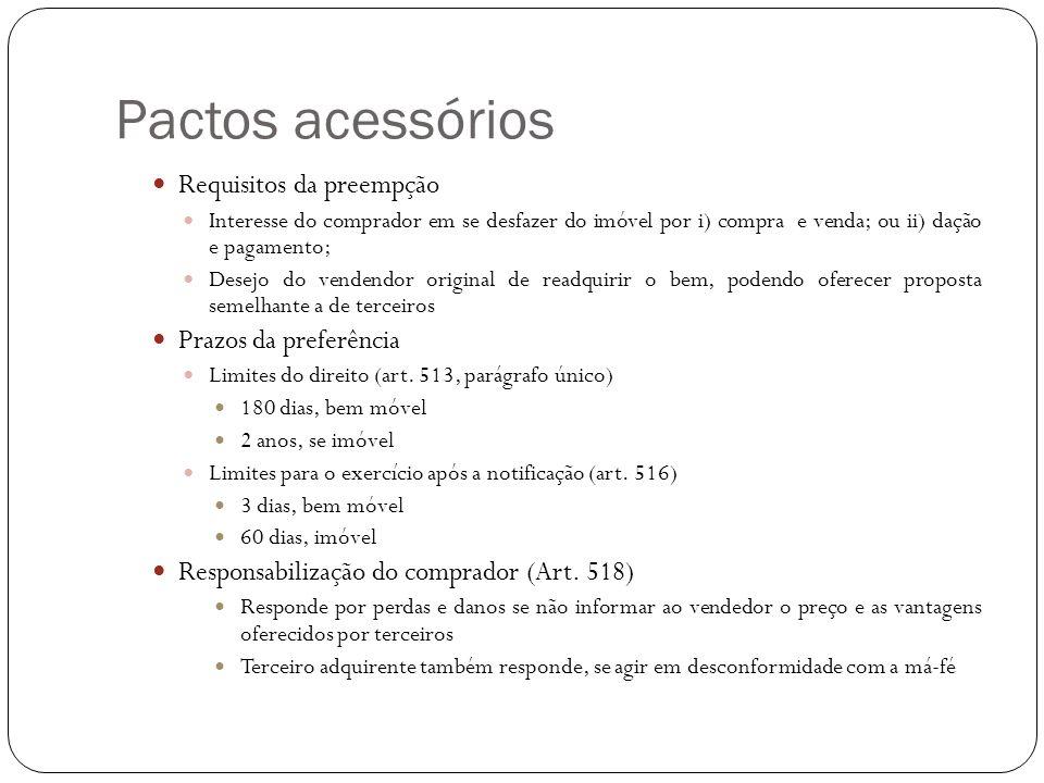 Pactos acessórios Requisitos da preempção Prazos da preferência