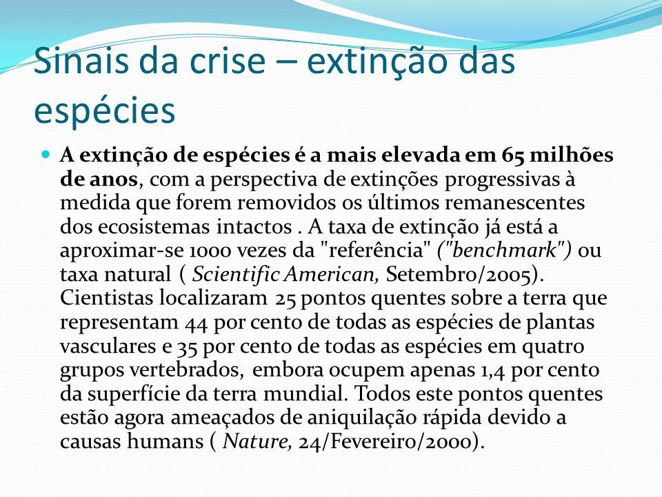 Sinais da crise – extinção das espécies