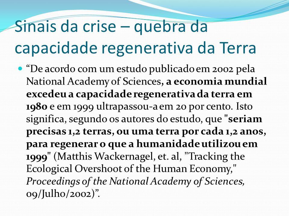 Sinais da crise – quebra da capacidade regenerativa da Terra