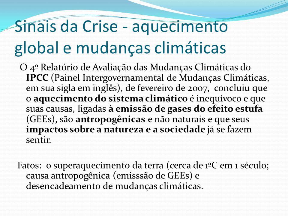 Sinais da Crise - aquecimento global e mudanças climáticas