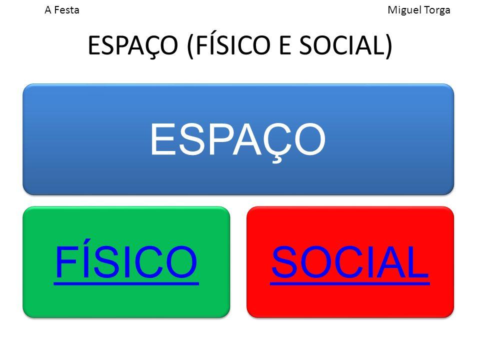 ESPAÇO (FÍSICO E SOCIAL)