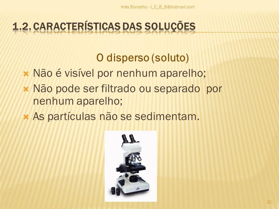 1.2. Características das soluções