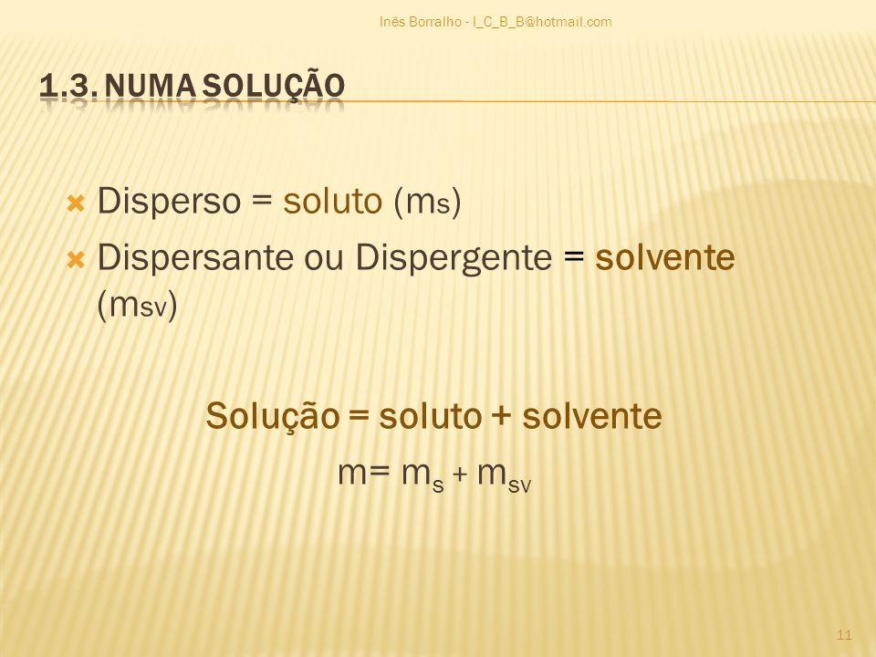 Solução = soluto + solvente