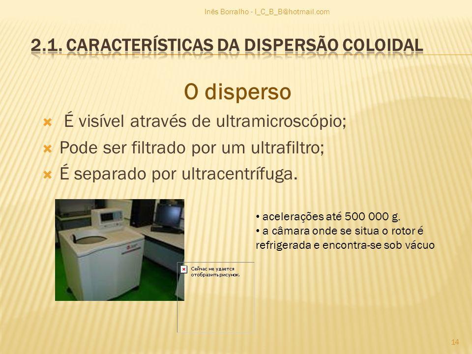 2.1. Características da dispersão coloidal