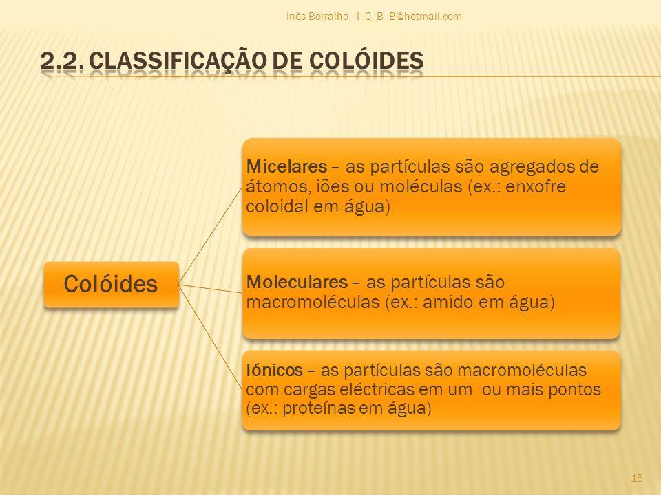 2.2. Classificação de colóides
