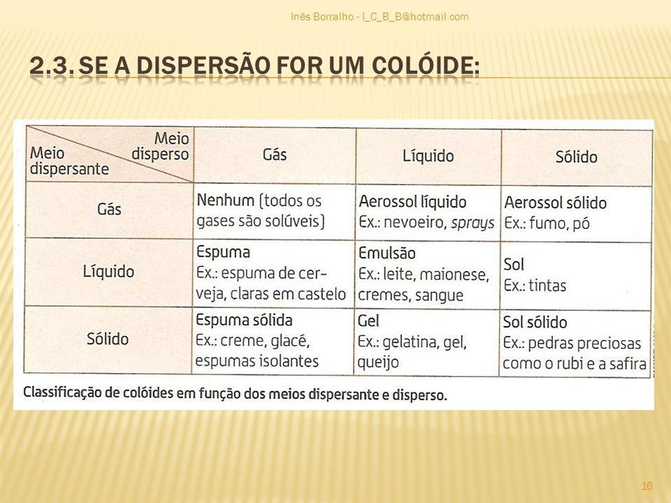 2.3. Se a dispersão for um Colóide:
