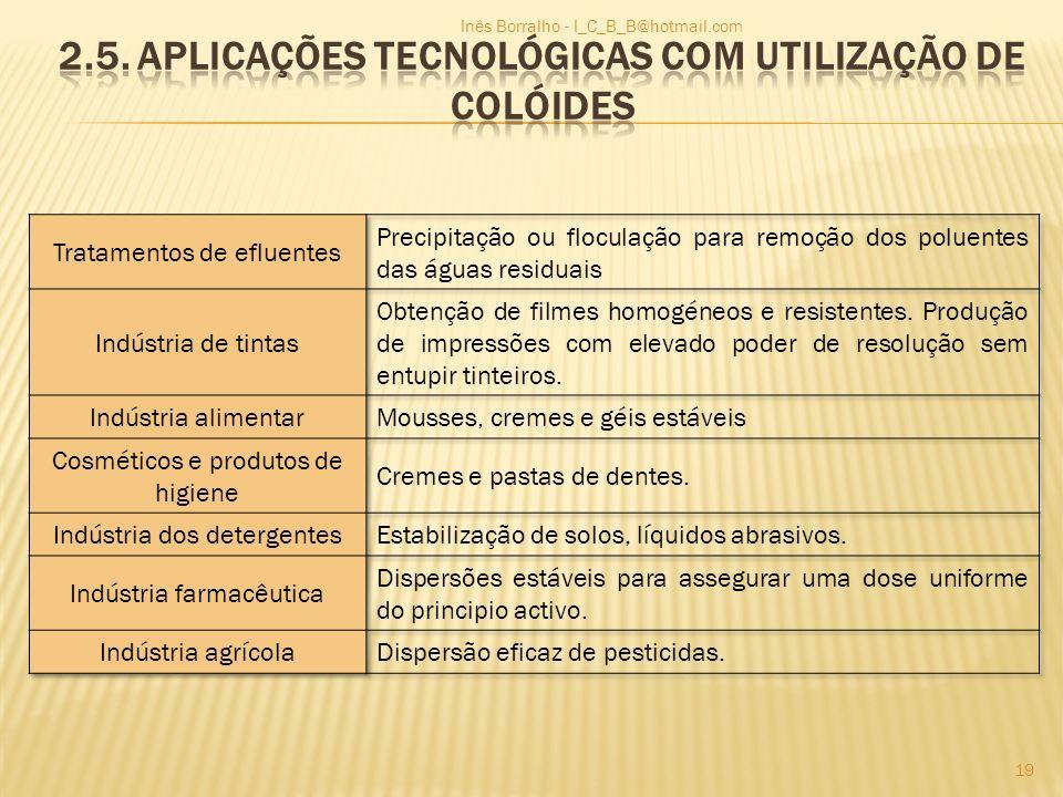 2.5. Aplicações tecnológicas com utilização de Colóides