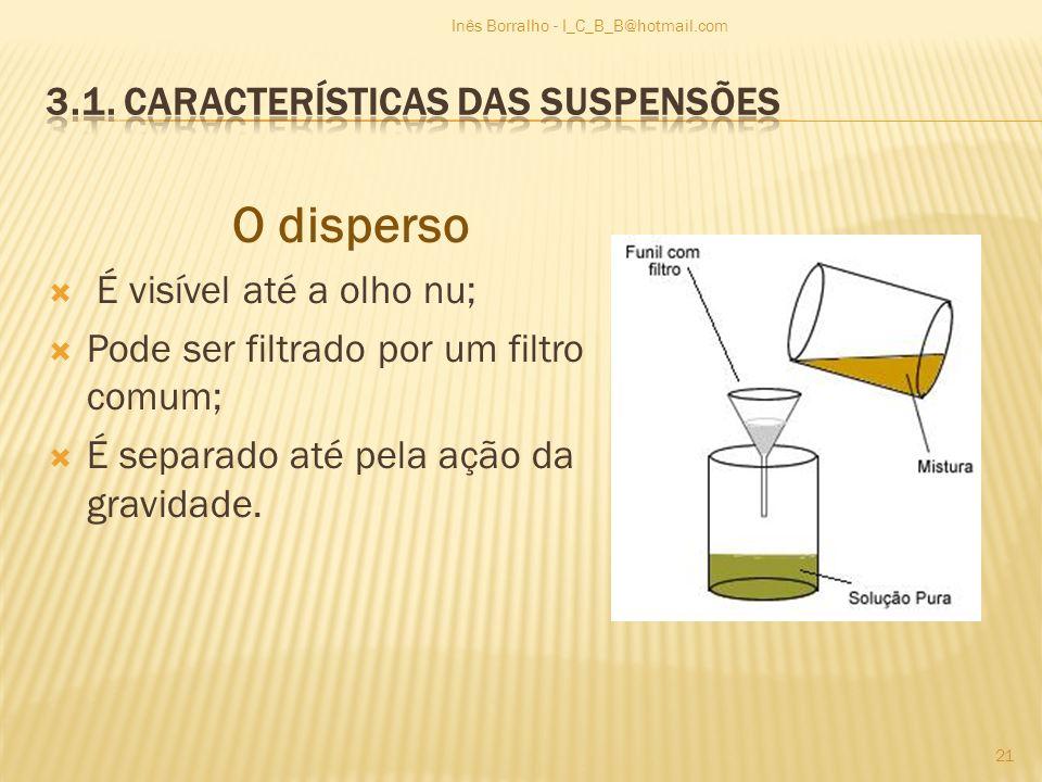3.1. Características das Suspensões