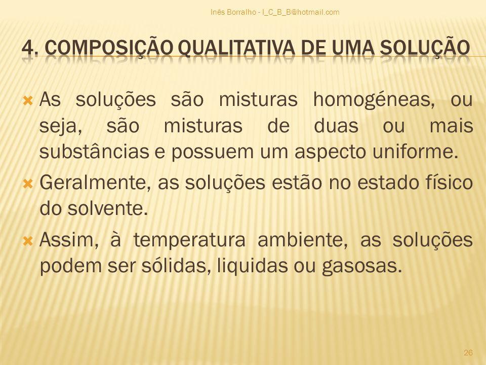 4. Composição qualitativa de uma solução