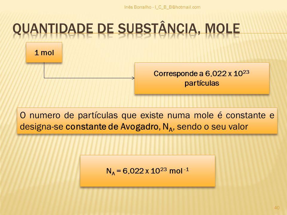 Quantidade de substância, Mole