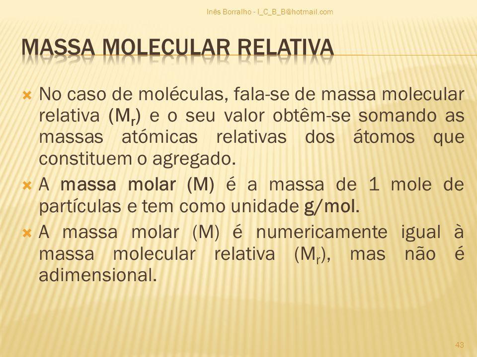 Massa molecular relativa