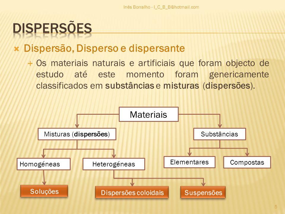 Misturas (dispersões)